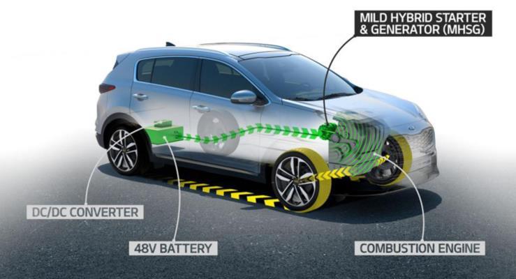 Kia dizel motorlarda 48v hibrit teknolojisi kullanacak