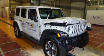 Euro NCAP'te Jeep Wrangler'a Bir Yıldız, Fiat Panda Sıfır Çekti